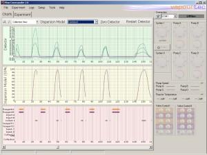 FTIR flowcommander schematic