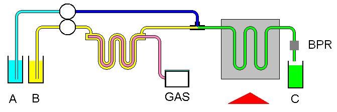Gas Reactor - Pre-dissolving