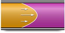 Vapourtec-laminar-flow