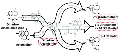 Continuous Synthesis of Artemisinin-Derived Medicines