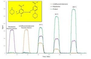 Vapourtec-raman-spectroscopy