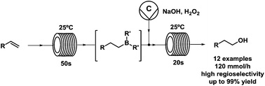 Development of a flow method for the hydroboration/oxidation of olefins