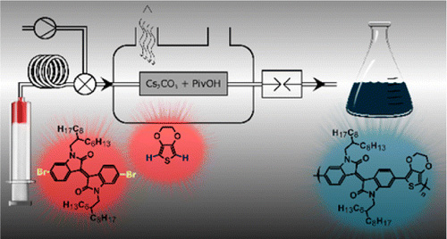 Electroactive and Photoactive Poly[Isoindigo-alt-EDOT] Synthesized Using Direct (Hetero)Arylation Polymerization in Batch and in Continuous Flow