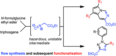 Flow Synthesis and subsequent functionalisation