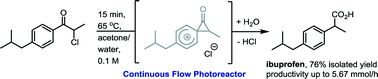 The flow synthesis of ibuprofen via a photo-Favorskii rearrangement