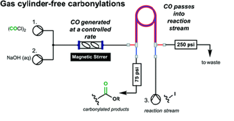 Carbon monoxide generation in flow
