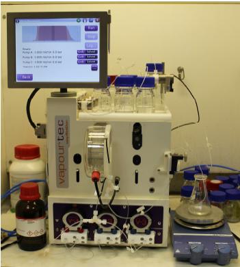 hydrogen peroxide application - Vapourtec