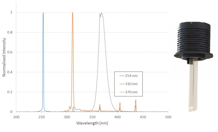 Low pressure mercury light source data