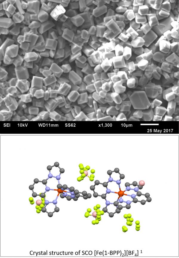 Nano particles Vapourtec flow chemistry