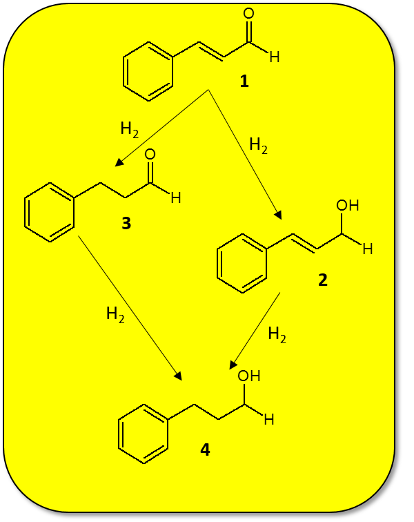 Selective-Hydrogenation-of-Cinnamaldehyde
