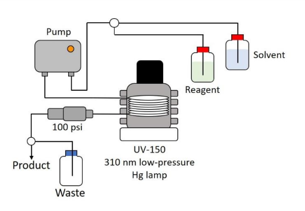 Application note 62 low pressure mercury photochemistry
